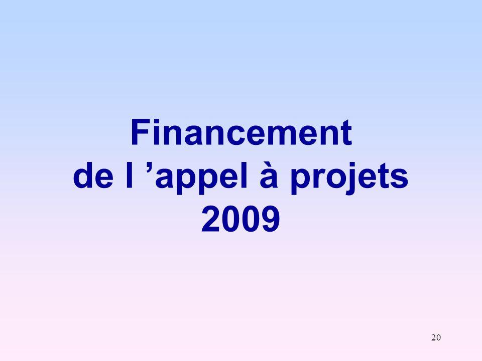 20 Financement de l 'appel à projets 2009