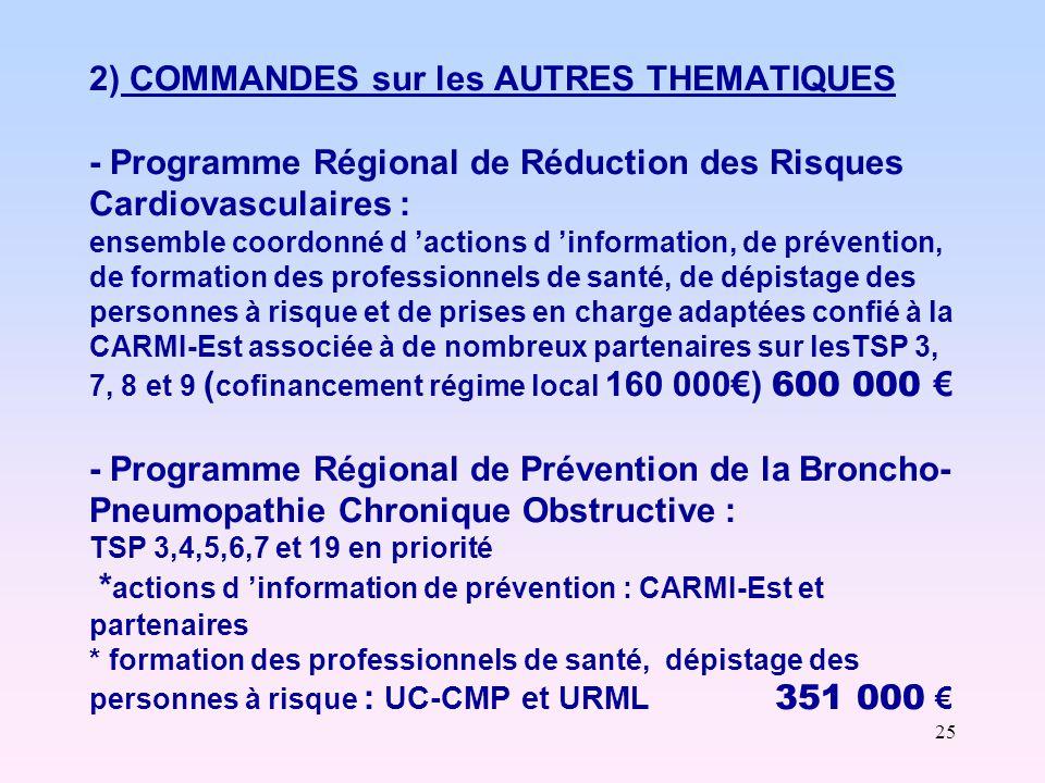 25 2) COMMANDES sur les AUTRES THEMATIQUES - Programme Régional de Réduction des Risques Cardiovasculaires : ensemble coordonné d 'actions d 'information, de prévention, de formation des professionnels de santé, de dépistage des personnes à risque et de prises en charge adaptées confié à la CARMI-Est associée à de nombreux partenaires sur lesTSP 3, 7, 8 et 9 ( cofinancement régime local 160 000€) 600 000 € - Programme Régional de Prévention de la Broncho- Pneumopathie Chronique Obstructive : TSP 3,4,5,6,7 et 19 en priorité * actions d 'information de prévention : CARMI-Est et partenaires * formation des professionnels de santé, dépistage des personnes à risque : UC-CMP et URML 351 000 €