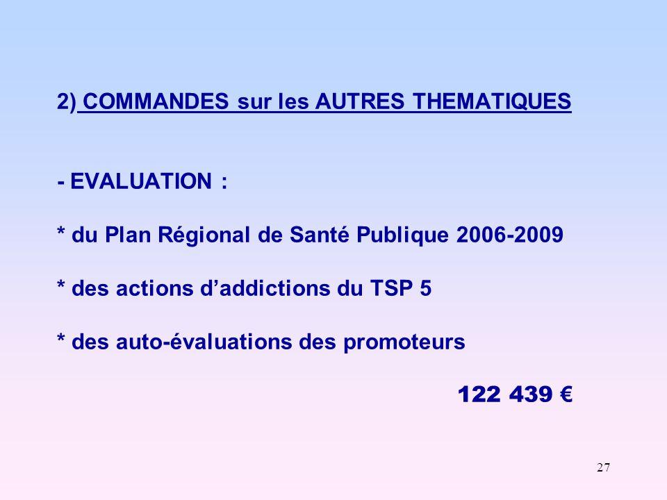 27 2) COMMANDES sur les AUTRES THEMATIQUES - EVALUATION : * du Plan Régional de Santé Publique 2006-2009 * des actions d'addictions du TSP 5 * des auto-évaluations des promoteurs 122 439 €