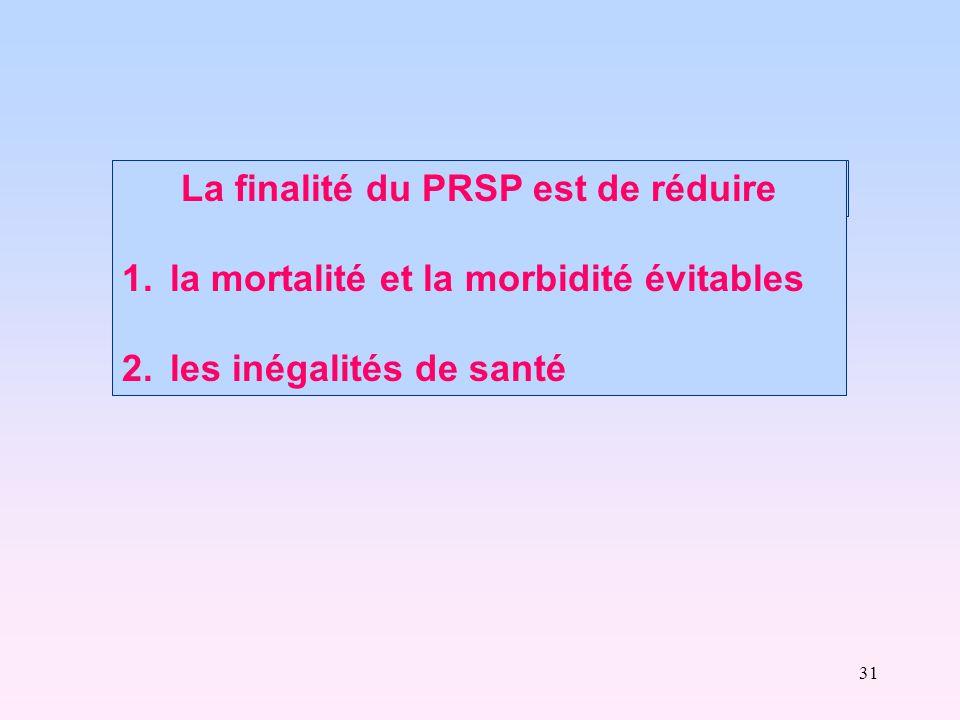 31 La finalité du PRSP est de réduire 1.la mortalité et la morbidité évitables 2.les inégalités de santé