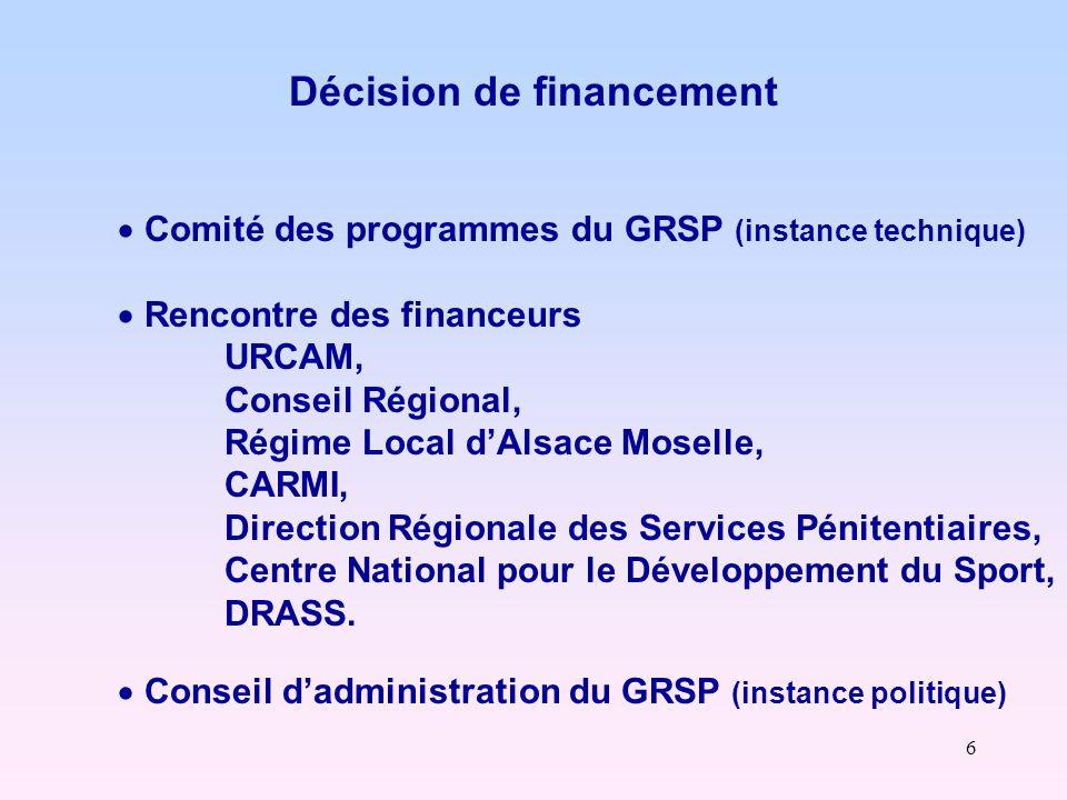 6 Décision de financement  Comité des programmes du GRSP (instance technique)  Rencontre des financeurs URCAM, Conseil Régional, Régime Local d'Alsace Moselle, CARMI, Direction Régionale des Services Pénitentiaires, Centre National pour le Développement du Sport, DRASS.