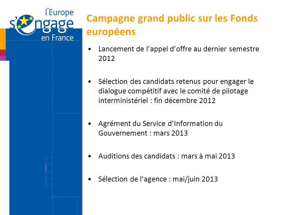 Campagne grand public sur les Fonds européens Lancement de l'appel d'offre au dernier semestre 2012 Sélection des candidats retenus pour engager le di