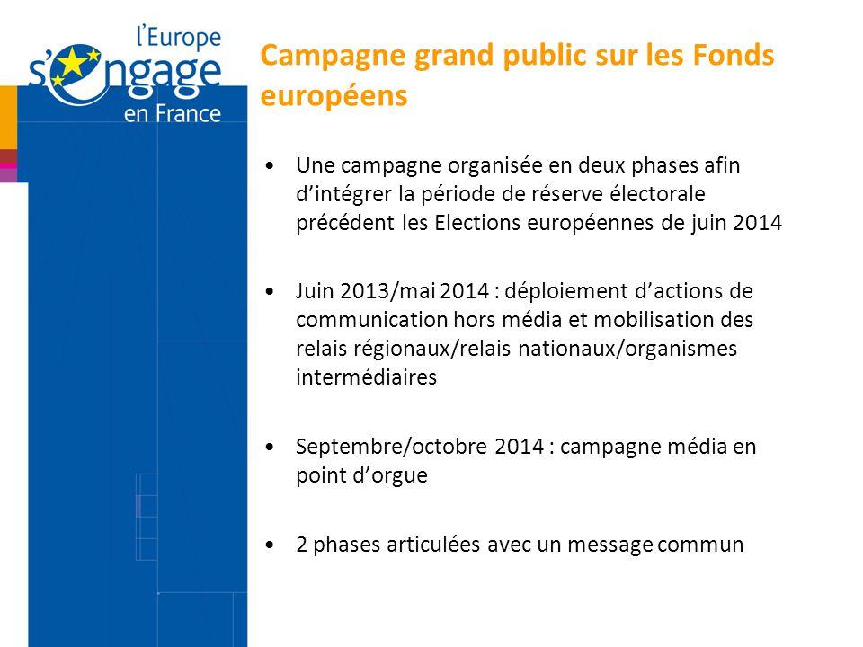 Campagne grand public sur les Fonds européens Une campagne organisée en deux phases afin d'intégrer la période de réserve électorale précédent les Ele