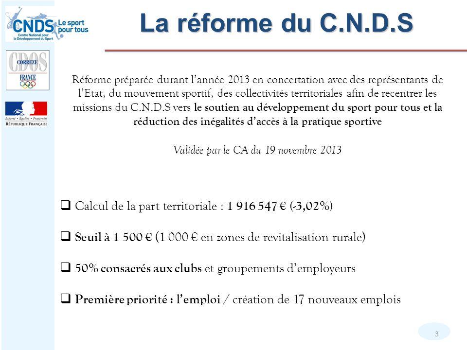 La réforme du C.N.D.S 3 Réforme préparée durant l'année 2013 en concertation avec des représentants de l'Etat, du mouvement sportif, des collectivités territoriales afin de recentrer les missions du C.N.D.S vers le soutien au développement du sport pour tous et la réduction des inégalités d'accès à la pratique sportive Validée par le CA du 19 novembre 2013  Calcul de la part territoriale : 1 916 547 € (-3,02%)  Seuil à 1 500 € (1 000 € en zones de revitalisation rurale)  50% consacrés aux clubs et groupements d'employeurs  Première priorité : l'emploi / création de 17 nouveaux emplois