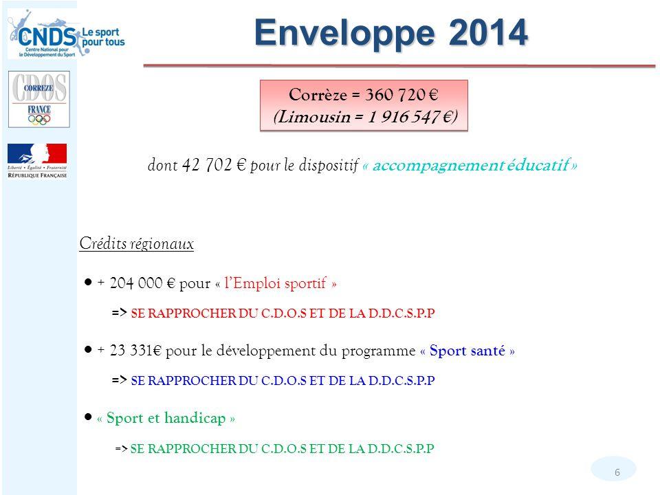 Enveloppe 2014 6 Crédits régionaux ● + 204 000 € pour « l'Emploi sportif » => SE RAPPROCHER DU C.D.O.S ET DE LA D.D.C.S.P.P ● + 23 331 € pour le développement du programme « Sport santé » => SE RAPPROCHER DU C.D.O.S ET DE LA D.D.C.S.P.P ● « Sport et handicap » => SE RAPPROCHER DU C.D.O.S ET DE LA D.D.C.S.P.P Corrèze = 360 720 € (Limousin = 1 916 547 €) Corrèze = 360 720 € (Limousin = 1 916 547 €) dont 42 702 € pour le dispositif « accompagnement éducatif »
