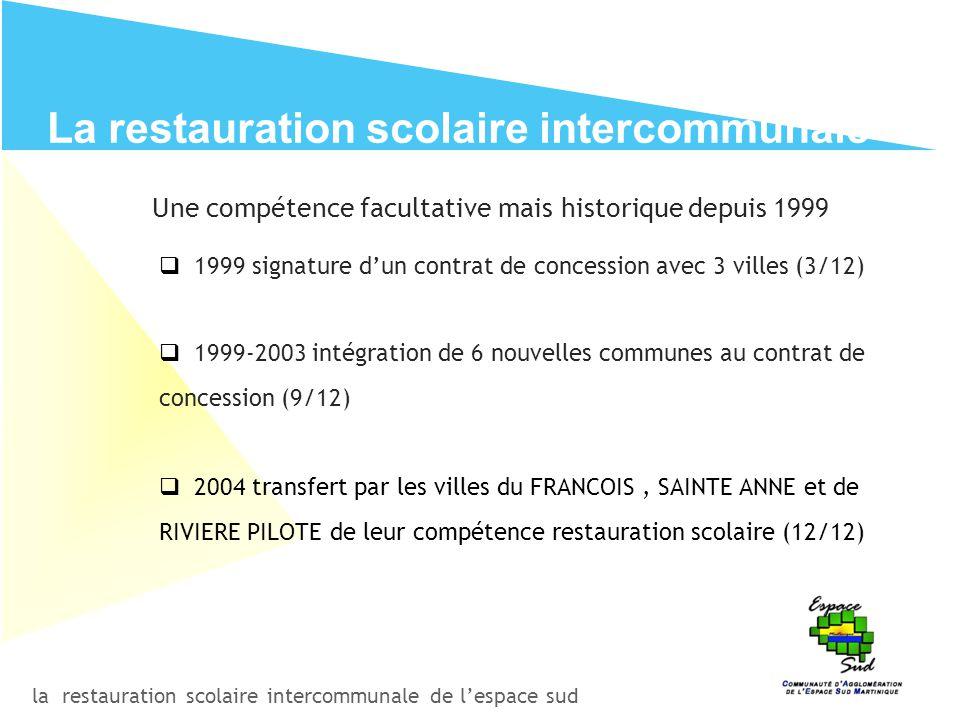 la restauration scolaire intercommunale de l'espace sud La restauration scolaire intercommunale  1999 signature d'un contrat de concession avec 3 vil