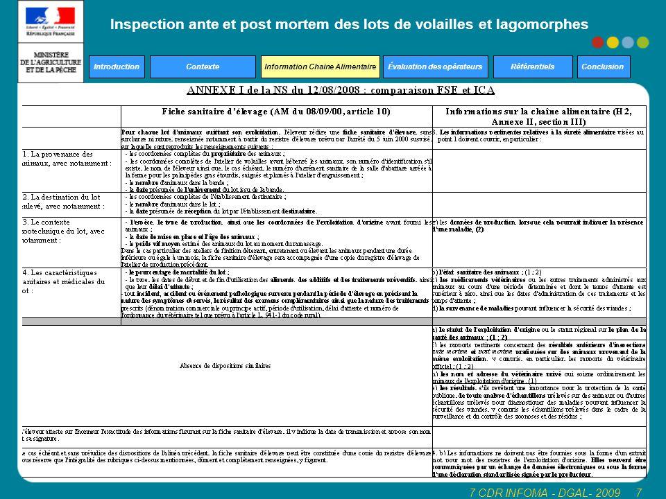 Inspection ante et post mortem des lots de volailles et lagomorphes Introduction Contexte Information Chaine Alimentaire Évaluation des opérateurs Référentiels Conclusion 7 CDR INFOMA - DGAL- 2009 7