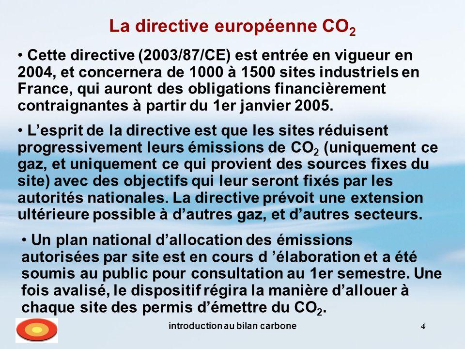 introduction au bilan carbone4 La directive européenne CO 2 Cette directive (2003/87/CE) est entrée en vigueur en 2004, et concernera de 1000 à 1500 sites industriels en France, qui auront des obligations financièrement contraignantes à partir du 1er janvier 2005.