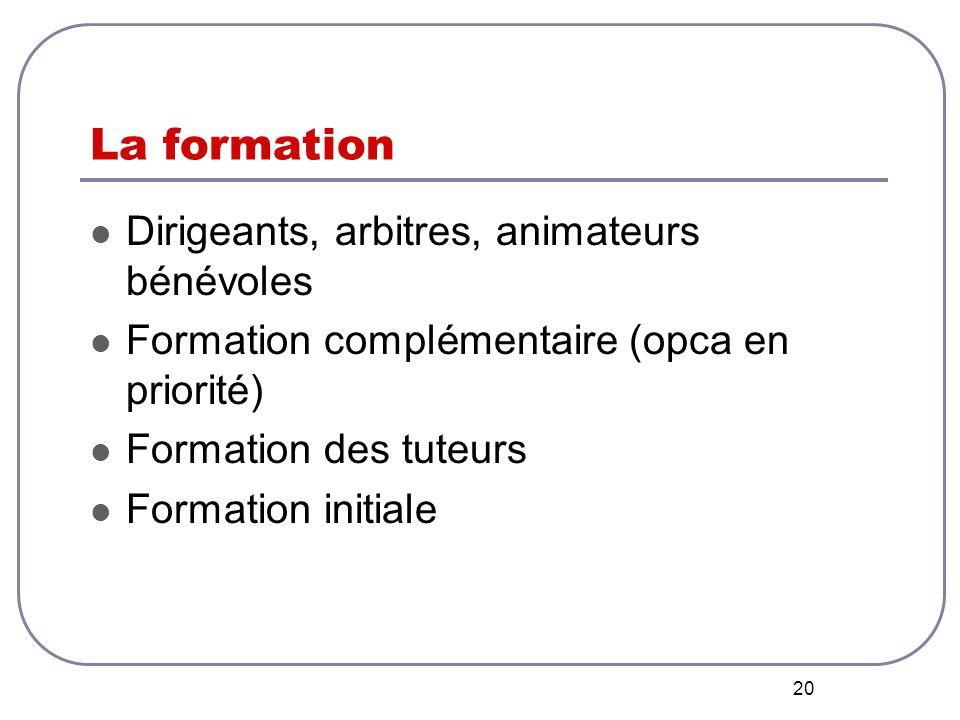 20 La formation Dirigeants, arbitres, animateurs bénévoles Formation complémentaire (opca en priorité) Formation des tuteurs Formation initiale