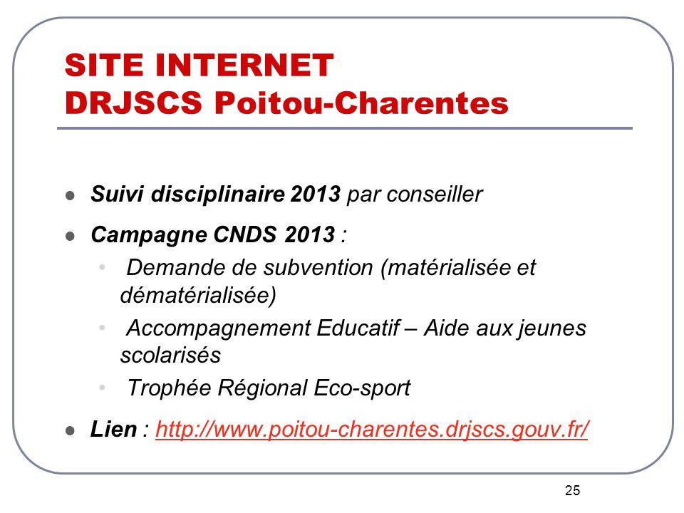 25 SITE INTERNET DRJSCS Poitou-Charentes Suivi disciplinaire 2013 par conseiller Campagne CNDS 2013 : Demande de subvention (matérialisée et dématérialisée) Accompagnement Educatif – Aide aux jeunes scolarisés Trophée Régional Eco-sport Lien : http://www.poitou-charentes.drjscs.gouv.fr/http://www.poitou-charentes.drjscs.gouv.fr/