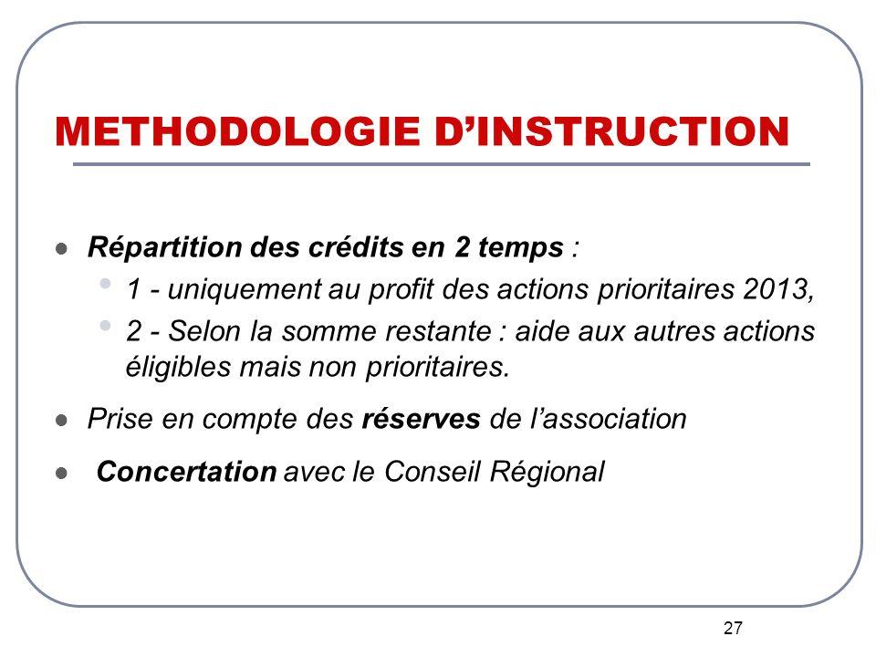 27 METHODOLOGIE D'INSTRUCTION Répartition des crédits en 2 temps : 1 - uniquement au profit des actions prioritaires 2013, 2 - Selon la somme restante : aide aux autres actions éligibles mais non prioritaires.