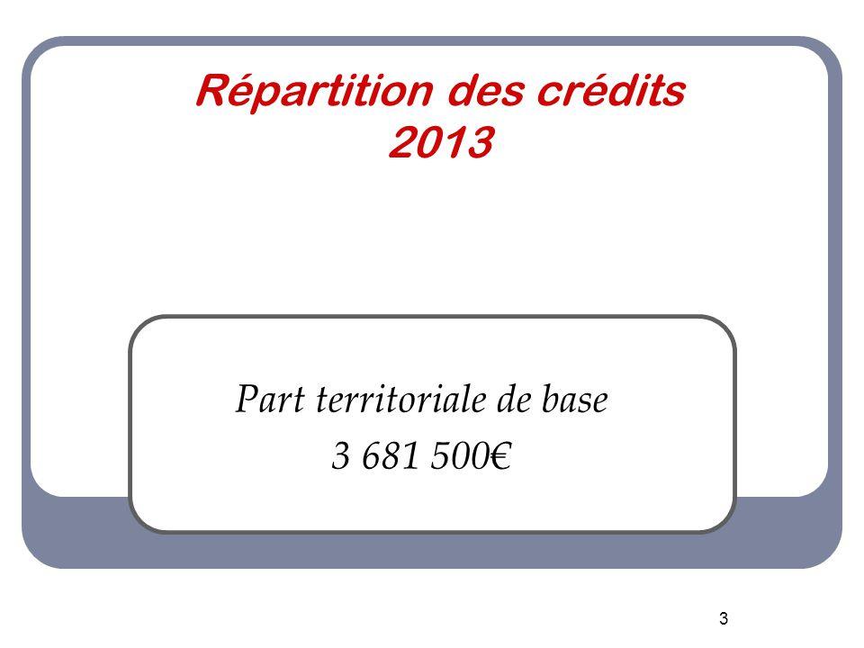3 Répartition des crédits 2013 Part territoriale de base 3 681 500€