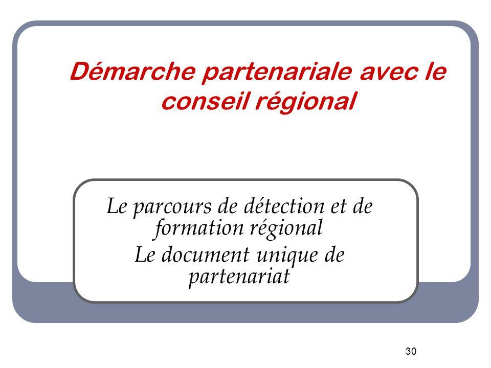 30 Démarche partenariale avec le conseil régional Le parcours de détection et de formation régional Le document unique de partenariat