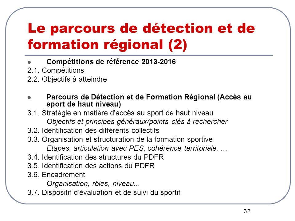 32 Compétitions de référence 2013-2016 2.1. Compétitions 2.2.