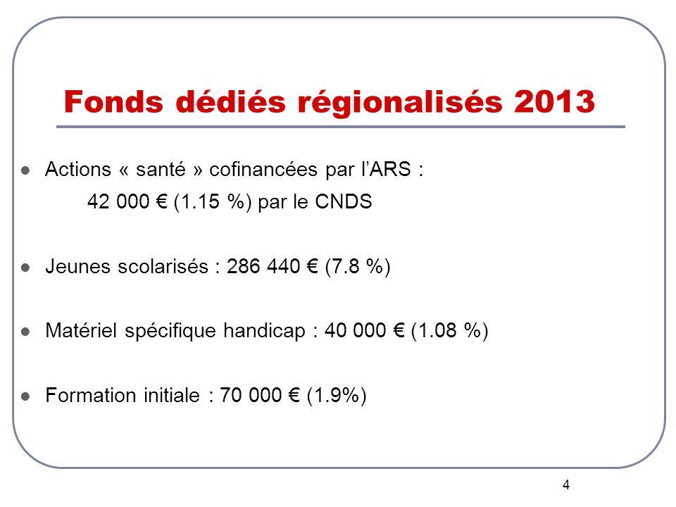 4 Fonds dédiés régionalisés 2013 Actions « santé » cofinancées par l'ARS : 42 000 € (1.15 %) par le CNDS Jeunes scolarisés : 286 440 € (7.8 %) Matériel spécifique handicap : 40 000 € (1.08 %) Formation initiale : 70 000 € (1.9%)