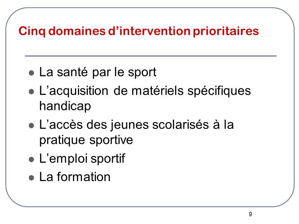 9 Cinq domaines d'intervention prioritaires La santé par le sport L'acquisition de matériels spécifiques handicap L'accès des jeunes scolarisés à la pratique sportive L'emploi sportif La formation