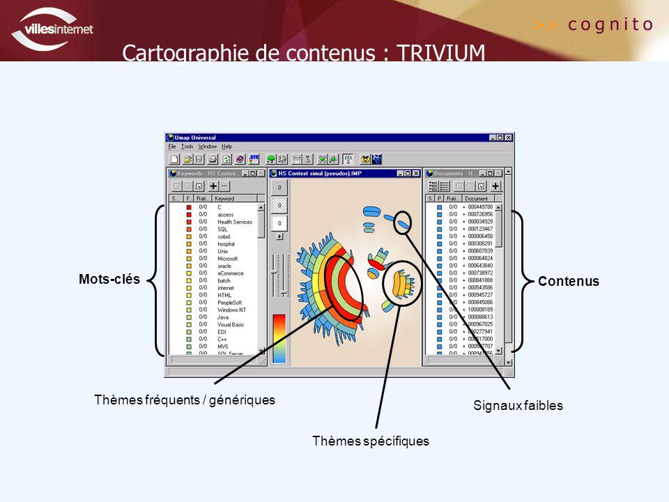 Cartographie de contenus : TRIVIUM Mots-clés Contenus Thèmes spécifiques Thèmes fréquents / génériques Signaux faibles