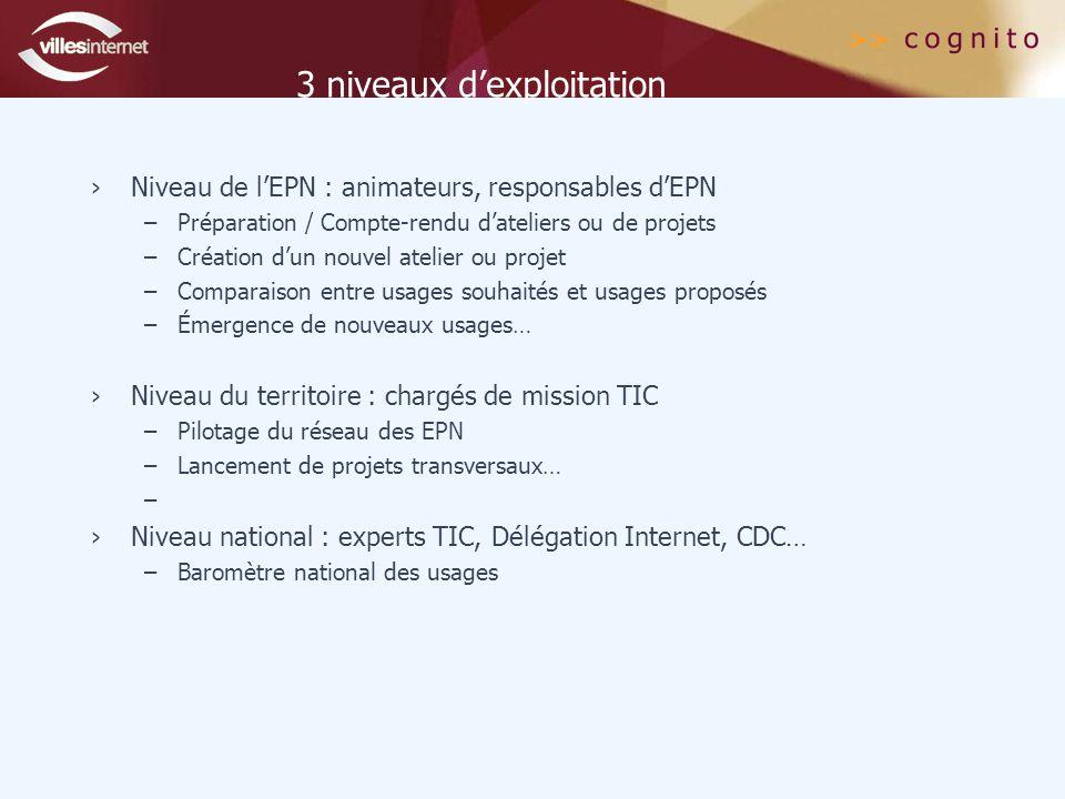 3 niveaux d'exploitation ›Niveau de l'EPN : animateurs, responsables d'EPN –Préparation / Compte-rendu d'ateliers ou de projets –Création d'un nouvel atelier ou projet –Comparaison entre usages souhaités et usages proposés –Émergence de nouveaux usages… ›Niveau du territoire : chargés de mission TIC –Pilotage du réseau des EPN –Lancement de projets transversaux… – ›Niveau national : experts TIC, Délégation Internet, CDC… –Baromètre national des usages
