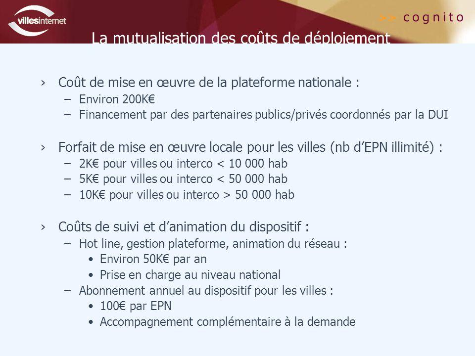 La mutualisation des coûts de déploiement ›Coût de mise en œuvre de la plateforme nationale : –Environ 200K€ –Financement par des partenaires publics/privés coordonnés par la DUI ›Forfait de mise en œuvre locale pour les villes (nb d'EPN illimité) : –2K€ pour villes ou interco < 10 000 hab –5K€ pour villes ou interco < 50 000 hab –10K€ pour villes ou interco > 50 000 hab ›Coûts de suivi et d'animation du dispositif : –Hot line, gestion plateforme, animation du réseau : Environ 50K€ par an Prise en charge au niveau national –Abonnement annuel au dispositif pour les villes : 100€ par EPN Accompagnement complémentaire à la demande