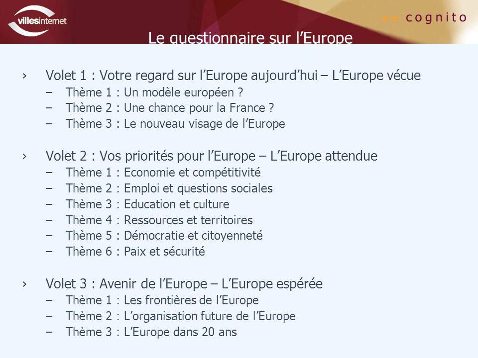 Le questionnaire sur l'Europe ›Volet 1 : Votre regard sur l'Europe aujourd'hui – L'Europe vécue –Thème 1 : Un modèle européen .