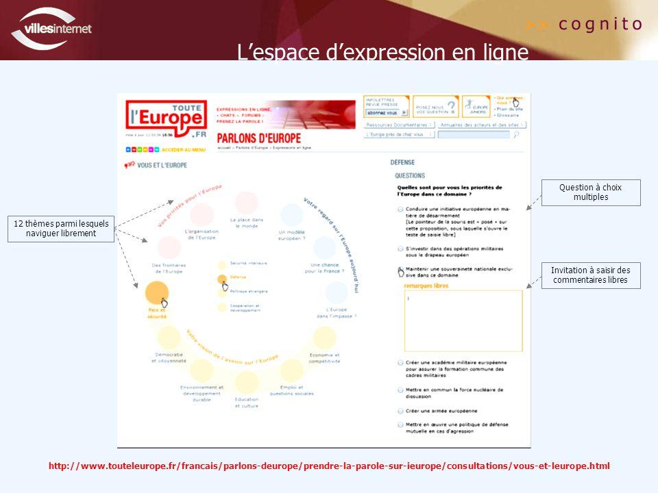 L'espace d'expression en ligne 12 thèmes parmi lesquels naviguer librement Question à choix multiples Invitation à saisir des commentaires libres http://www.touteleurope.fr/francais/parlons-deurope/prendre-la-parole-sur-ieurope/consultations/vous-et-leurope.html