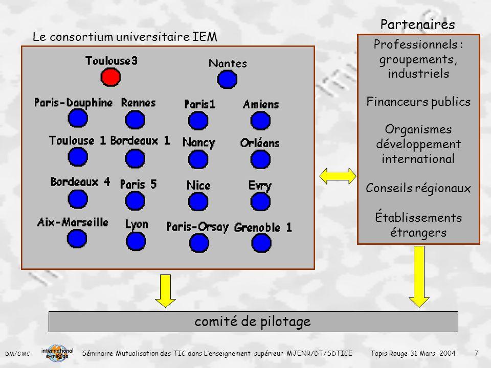 DM/GMC Séminaire Mutualisation des TIC dans L'enseignement supérieur MJENR/DT/SDTICE Tapis Rouge 31 Mars 2004 18 Module co-produit entre International e-Mi@ge et l'Université Virtuelle de Tunis