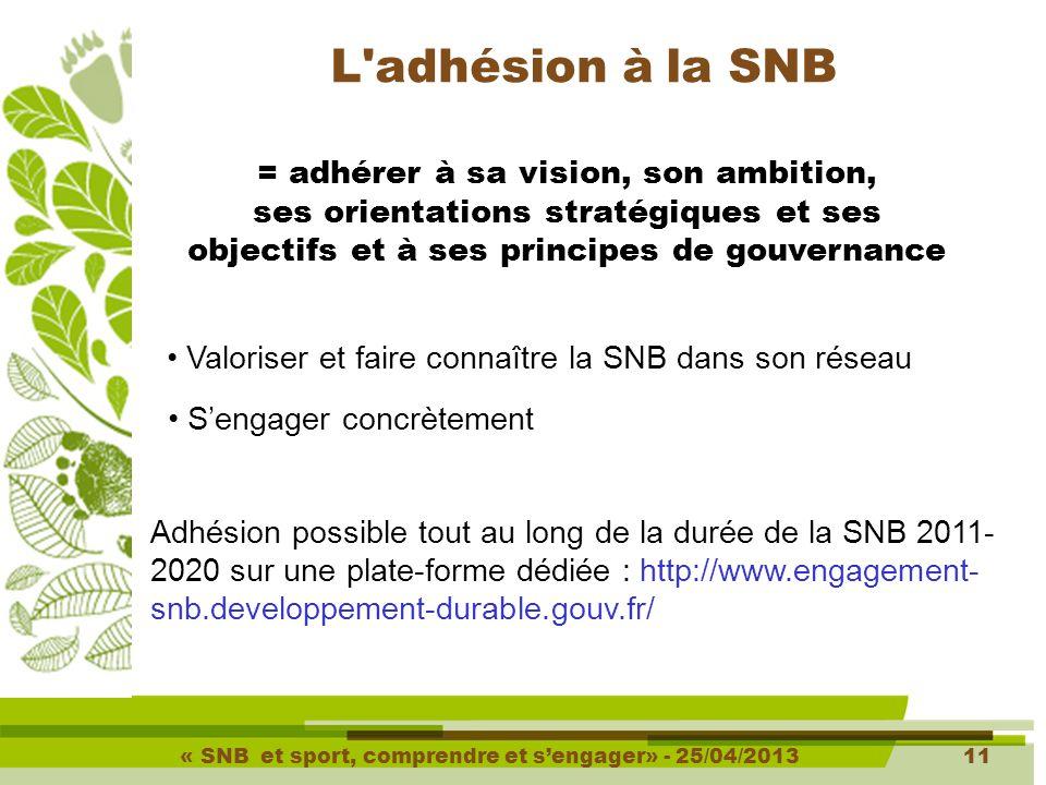 « SNB et sport, comprendre et s'engager» - 25/04/201311 L adhésion à la SNB Valoriser et faire connaître la SNB dans son réseau = adhérer à sa vision, son ambition, ses orientations stratégiques et ses objectifs et à ses principes de gouvernance Adhésion possible tout au long de la durée de la SNB 2011- 2020 sur une plate-forme dédiée : http://www.engagement- snb.developpement-durable.gouv.fr/ S'engager concrètement