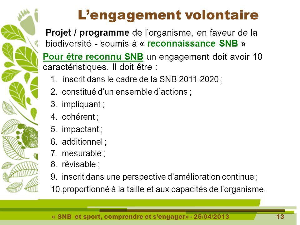« SNB et sport, comprendre et s'engager» - 25/04/201313 1.inscrit dans le cadre de la SNB 2011-2020 ; Pour être reconnu SNB un engagement doit avoir 10 caractéristiques.