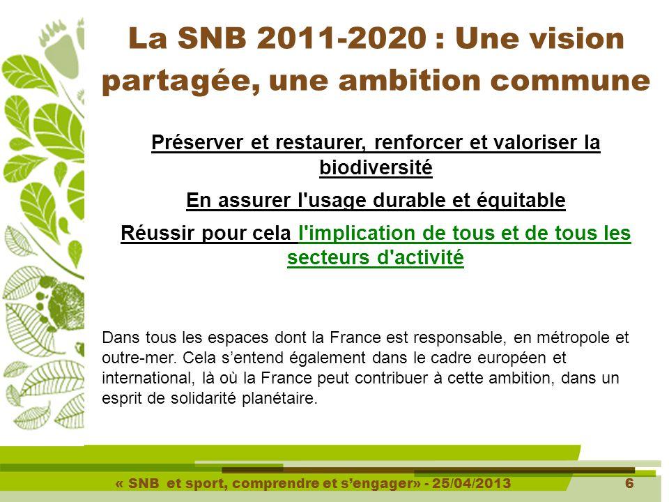 « SNB et sport, comprendre et s'engager» - 25/04/20136 6 Préserver et restaurer, renforcer et valoriser la biodiversité En assurer l usage durable et équitable Réussir pour cela l implication de tous et de tous les secteurs d activité La SNB 2011-2020 : Une vision partagée, une ambition commune Dans tous les espaces dont la France est responsable, en métropole et outre-mer.