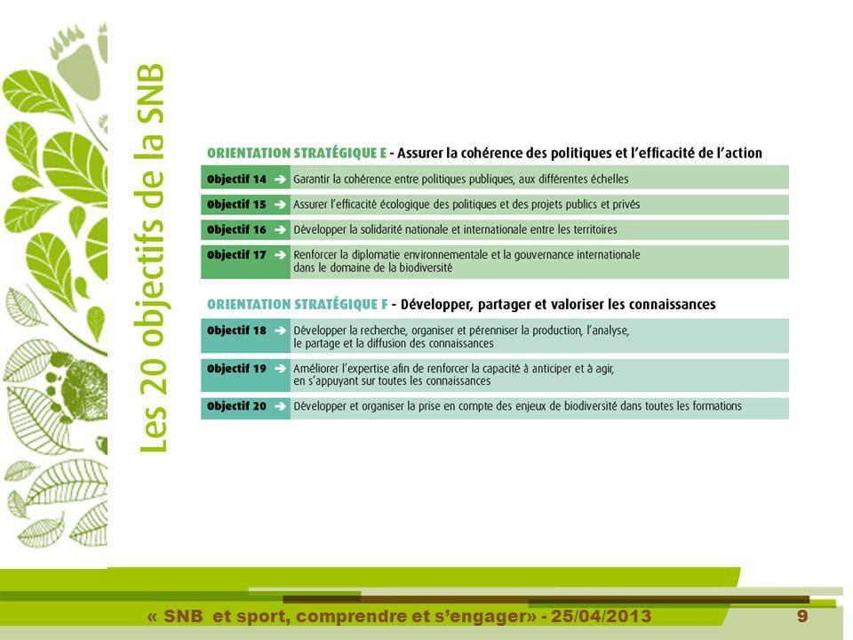 10 La SNB 2011-2020 : Mise en œuvre Mécanisme original, qui repose sur deux étapes : 1) adhésion 2) engagement volontaire (dans les 2 ans suivant l'adhésion) Ce mécanisme est ouvert à toutes les personnes morales des 5 collèges suivants : Associations et autres structures participant à la protection, connaissance ou éducation à l environnement ; Collectivités territoriales ; Établissements Publics ; Entreprises et Organisations professionnelles ; Syndicats de salariés.