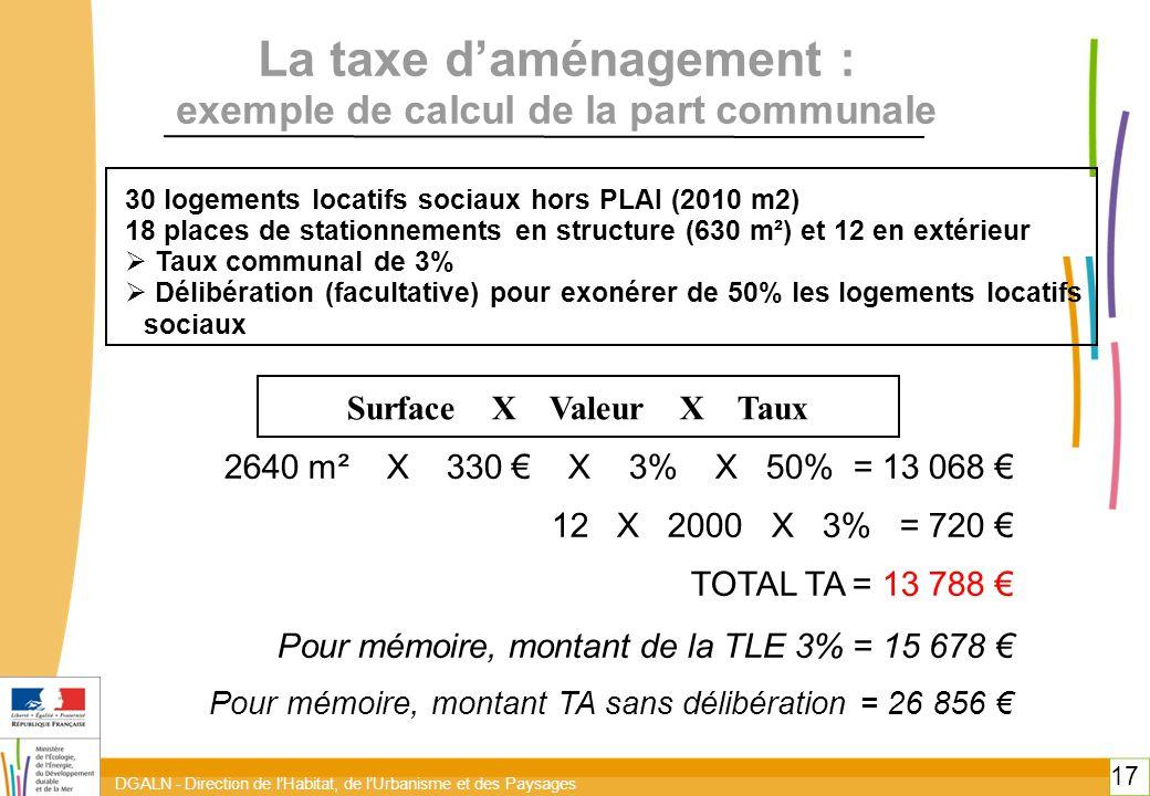 DGALN - Direction de l'Habitat, de l'Urbanisme et des Paysages 17 La taxe d'aménagement : exemple de calcul de la part communale 30 logements locatifs sociaux hors PLAI (2010 m2) 18 places de stationnements en structure (630 m²) et 12 en extérieur  Taux communal de 3%  Délibération (facultative) pour exonérer de 50% les logements locatifs sociaux 2640 m² X 330 € X 3% X 50% = 13 068 € 12 X 2000 X 3% = 720 € TOTAL TA = 13 788 € Pour mémoire, montant de la TLE 3% = 15 678 € Pour mémoire, montant TA sans délibération = 26 856 € Surface X Valeur X Taux