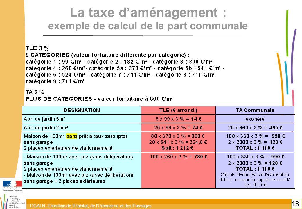 DGALN - Direction de l'Habitat, de l'Urbanisme et des Paysages 18 La taxe d'aménagement : exemple de calcul de la part communale
