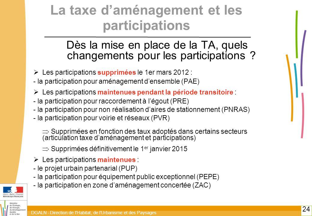 DGALN - Direction de l'Habitat, de l'Urbanisme et des Paysages 24 La taxe d'aménagement et les participations Dès la mise en place de la TA, quels changements pour les participations .