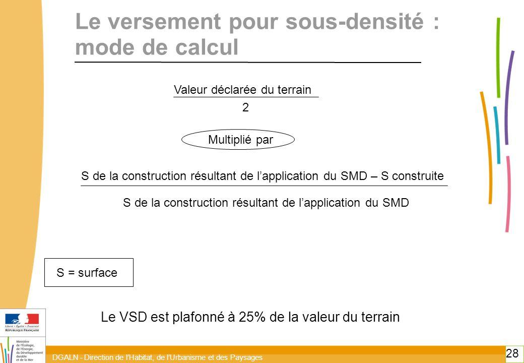 DGALN - Direction de l'Habitat, de l'Urbanisme et des Paysages Le versement pour sous-densité : mode de calcul Le VSD est plafonné à 25% de la valeur du terrain Valeur déclarée du terrain 2 Multiplié par S de la construction résultant de l'application du SMD – S construite S de la construction résultant de l'application du SMD S = surface 28