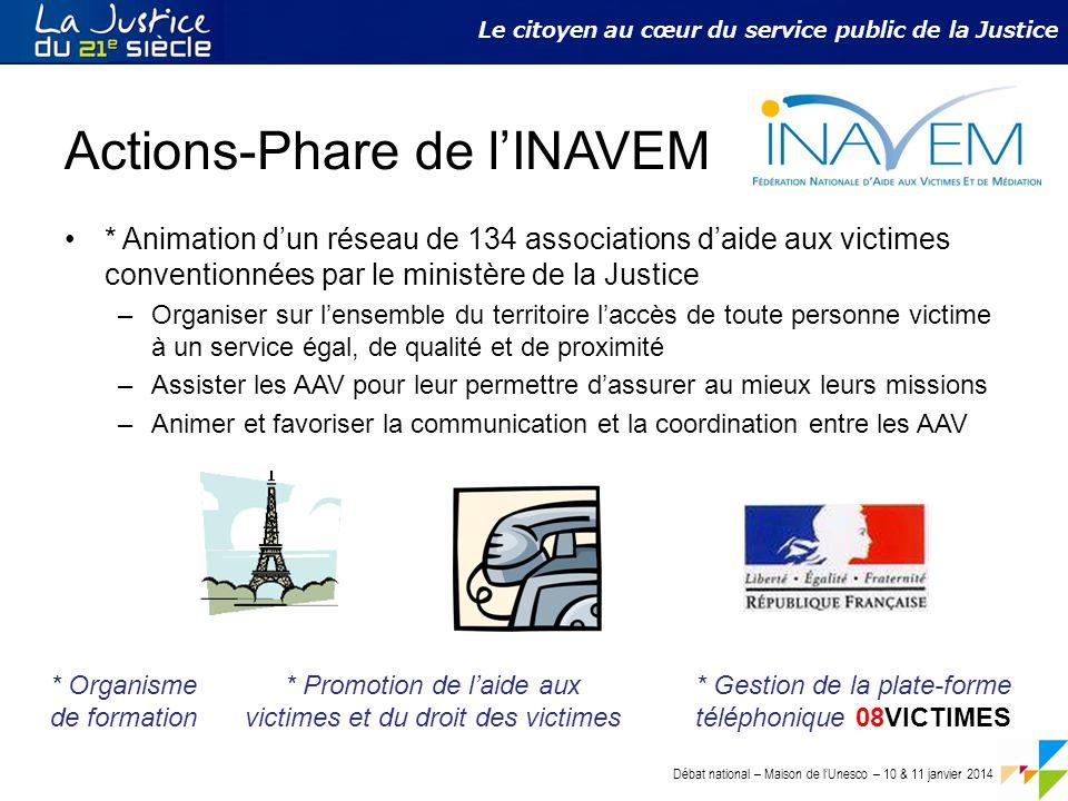 Débat national – Maison de l'Unesco – 10 & 11 janvier 2014 Le citoyen au cœur du service public de la Justice Actions-Phare de l'INAVEM * Animation d'