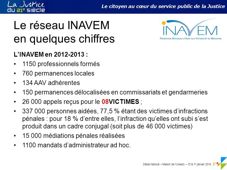 Débat national – Maison de l'Unesco – 10 & 11 janvier 2014 Le citoyen au cœur du service public de la Justice Le réseau INAVEM en quelques chiffres L'