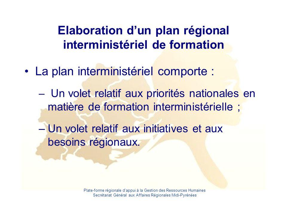 Plate-forme régionale d'appui à la Gestion des Ressources Humaines Secrétariat Général aux Affaires Régionales Midi-Pyrénées Animation de réseau et analyse des besoins de formation Rencontre des Responsables régionaux de formation depuis le 1 er février; Une première réunion de réseau au début du mois de juin (semaine 22 ou 23).