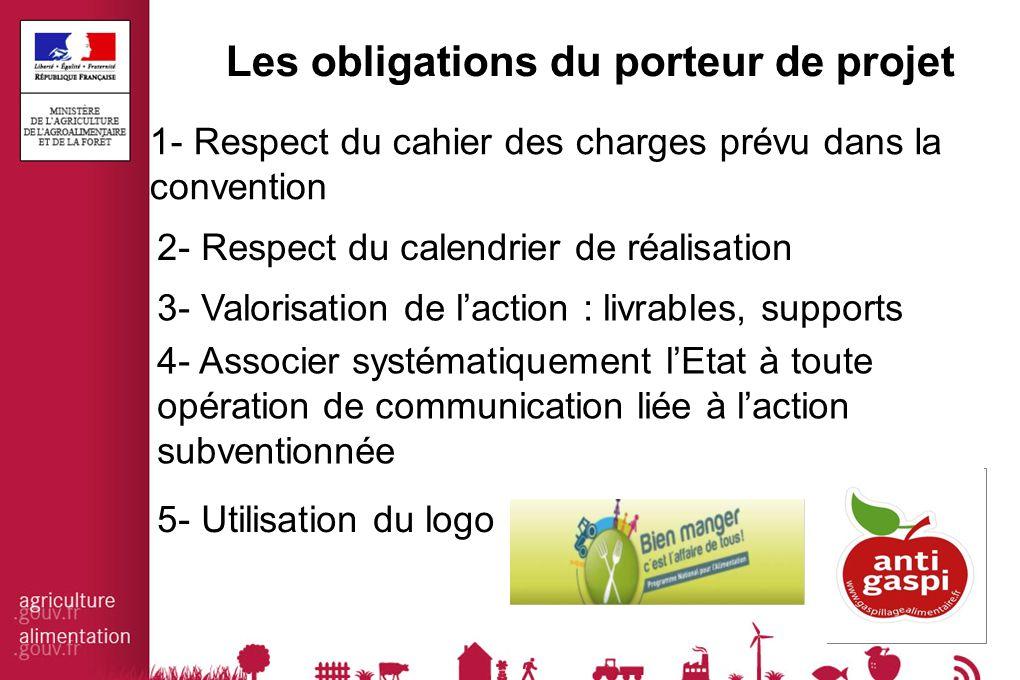 Les obligations du porteur de projet 1- Respect du cahier des charges prévu dans la convention 2- Respect du calendrier de réalisation 3- Valorisation