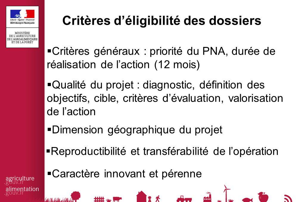 Critères d'éligibilité des dossiers  Critères généraux : priorité du PNA, durée de réalisation de l'action (12 mois)  Qualité du projet : diagnostic, définition des objectifs, cible, critères d'évaluation, valorisation de l'action  Dimension géographique du projet  Reproductibilité et transférabilité de l'opération  Caractère innovant et pérenne