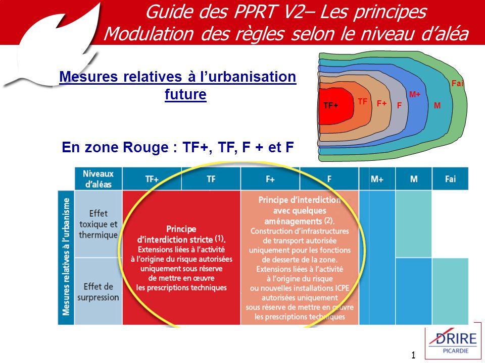 1 Guide des PPRT V2– Les principes Modulation des règles selon le niveau d'aléa Mesures relatives à l'urbanisation future En zone Rouge : TF+, TF, F +