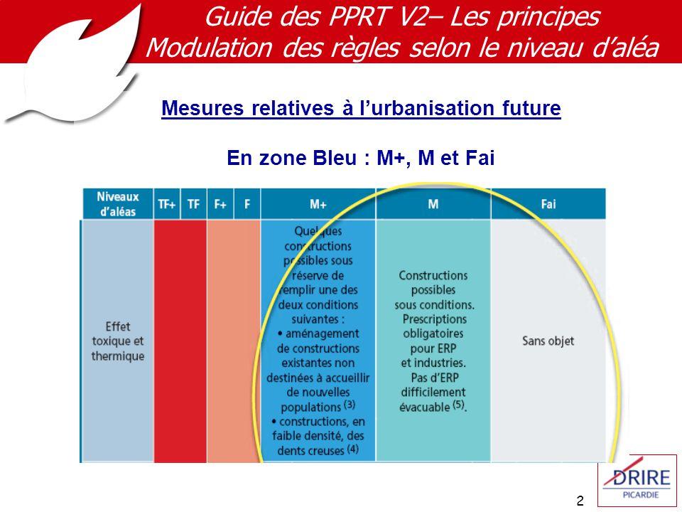 2 Guide des PPRT V2– Les principes Modulation des règles selon le niveau d'aléa Mesures relatives à l'urbanisation future En zone Bleu : M+, M et Fai