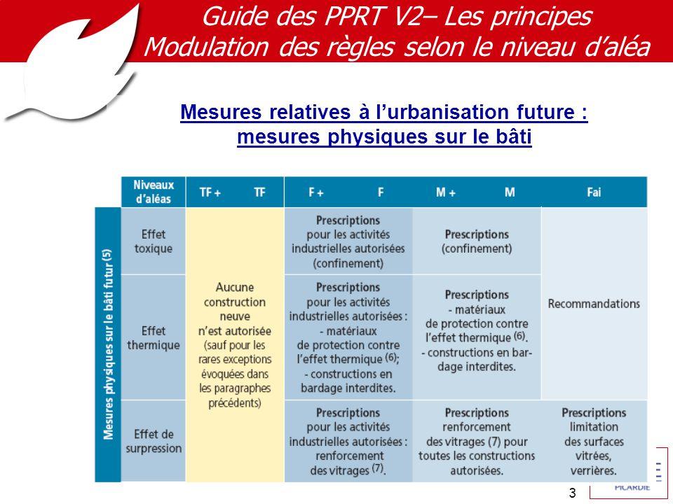 3 Guide des PPRT V2– Les principes Modulation des règles selon le niveau d'aléa Mesures relatives à l'urbanisation future : mesures physiques sur le b