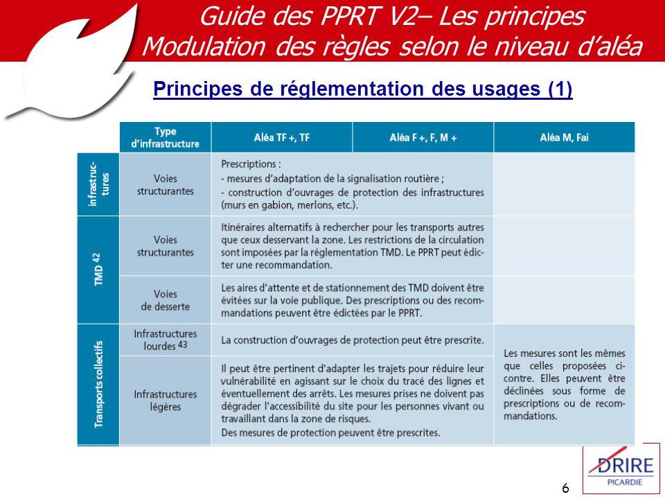 6 Guide des PPRT V2– Les principes Modulation des règles selon le niveau d'aléa Principes de réglementation des usages (1)