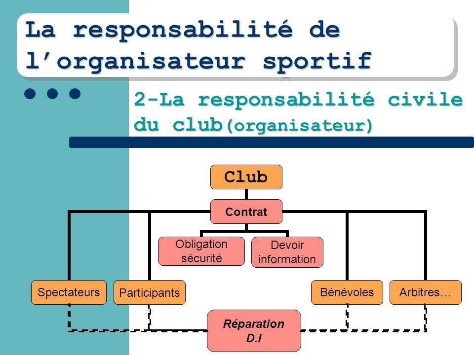 La responsabilité de l'organisateur sportif La responsabilité de l'organisateur sportif 2-La responsabilité civile du club (organisateur)