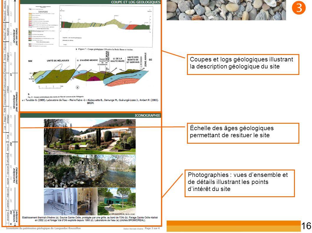 Inventaire du patrimoine géologique du LR 16  Photographies : vues d'ensemble et de détails illustrant les points d'intérêt du site Coupes et logs gé