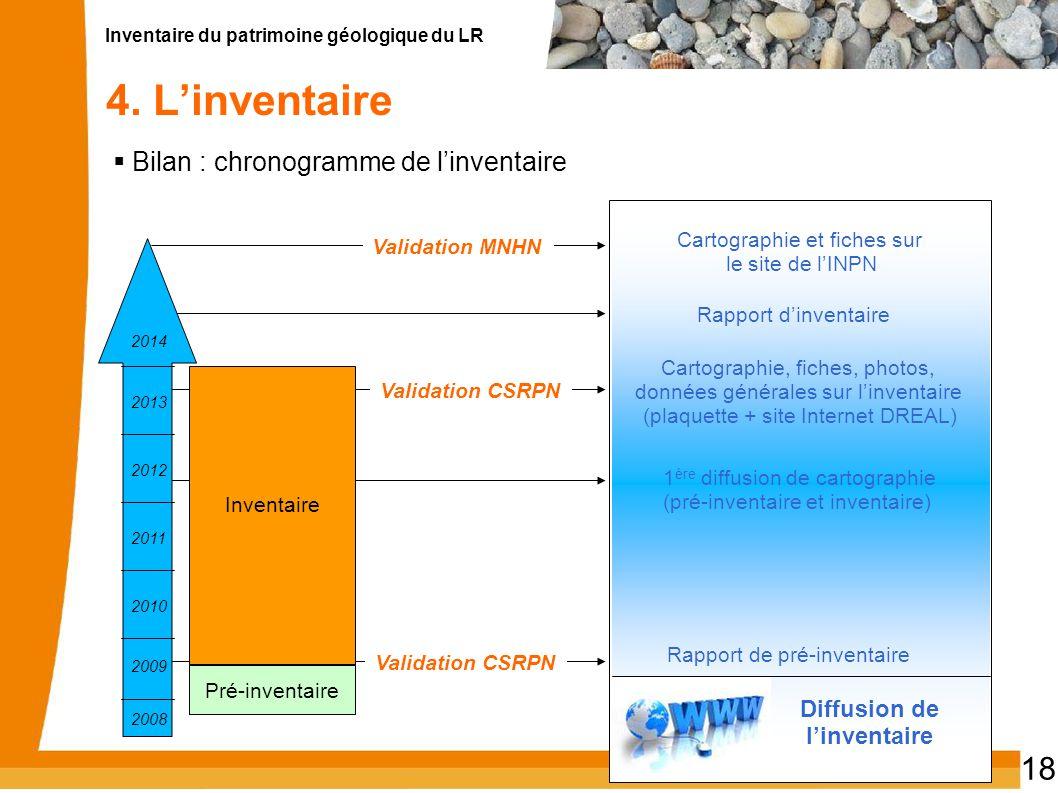 Inventaire du patrimoine géologique du LR 18 4. L'inventaire  Bilan : chronogramme de l'inventaire Inventaire Pré-inventaire 2008 2009 2010 2011 2012
