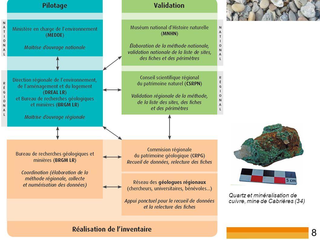 Inventaire du patrimoine géologique du LR 9 2.