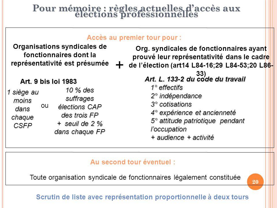 20 Scrutin de liste avec représentation proportionnelle à deux tours Organisations syndicales de fonctionnaires dont la représentativité est présumée Org.