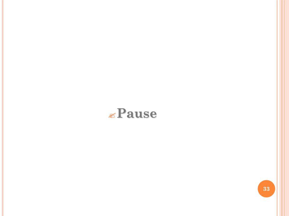 33  Pause