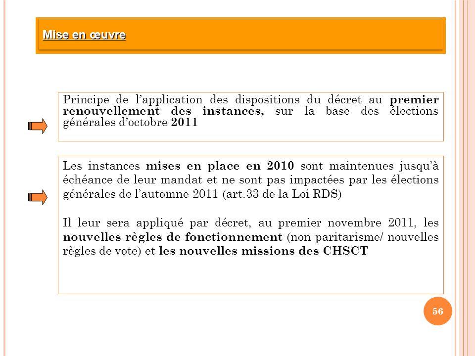 56 Mise en œuvre Principe de l'application des dispositions du décret au premier renouvellement des instances, sur la base des élections générales d'octobre 2011 Les instances mises en place en 2010 sont maintenues jusqu'à échéance de leur mandat et ne sont pas impactées par les élections générales de l'automne 2011 (art.33 de la Loi RDS) Il leur sera appliqué par décret, au premier novembre 2011, les nouvelles règles de fonctionnement (non paritarisme/ nouvelles règles de vote) et les nouvelles missions des CHSCT